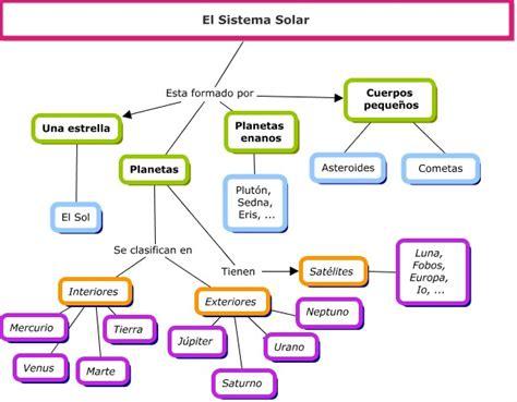 preguntas de geografia pre san marcos historiador texmelucan el sistema solar geografia