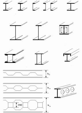 1 Diferentes tipos de vigas metálicas (perfil em I, H, T