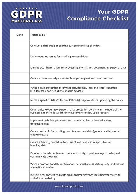 Your Gdpr Compliance Checklist Gdpr Checklist Template