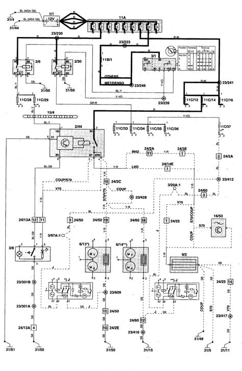 volvo s70 timing marks wiring diagrams wiring diagram