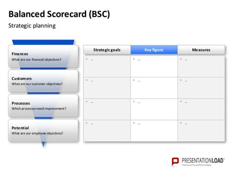 balanced scorecard powerpoint template powerpoint balanced scorecard template