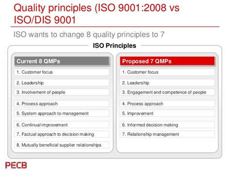 iso 9001 section 8 pecb webinar iso 9001 2015 transition understanding the