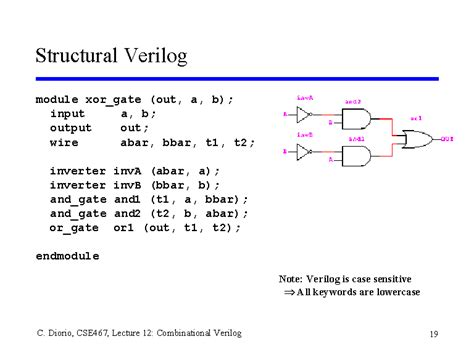 test bench in verilog exles structural verilog