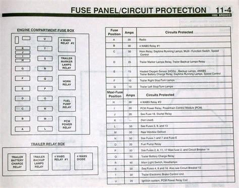 1994 ford f150 fuse box diagram ford e450 fuse box with 1984 ford f150 fuse box diagram