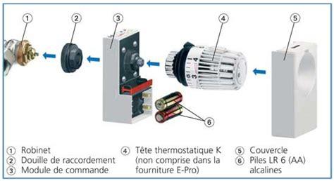 programmateur intuitif et simple pour robinets thermostatiques