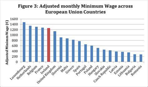 average wage in ireland the minimum wage in ireland policy