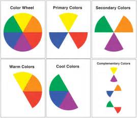 what are the three secondary colors how psychology of color affects your marketing and branding