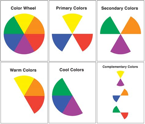 activity pattern znaczenie how psychology of color affects your marketing and branding