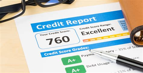 Credit Score Mathematical Formula What Is A Credit Score Y2k Credit Solutions