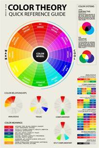 color wheel theory color theory basics for artists designers painters in