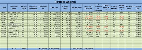 portfolio analysis template portfolio analysis excel template with bse bhav copy data