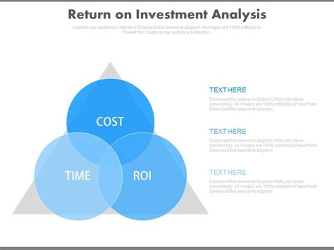 Us News Mba Return On Investment by Return On Investment Analysis Ppt Slides Powerpoint