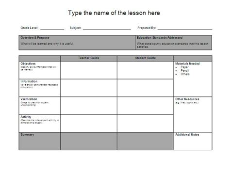 teacher friendly common core lesson plan template by photochick s