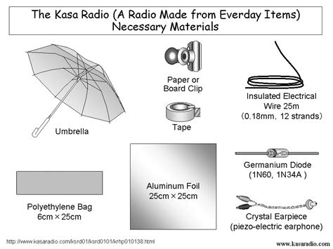 umbrella pattern antenna 1000 images about ela on pinterest electronic parts