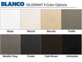 blanco sink colors blanco build