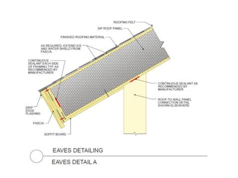 slide together roof panels structural insulated panels sips building america