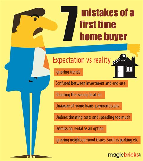top 5 tips for time home buyers