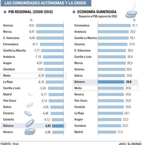 economa mundo estados unidos y alemania dos gigantes la econom 237 a registr 243 durante la crisis los mejores n 250 meros