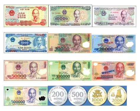 currency vnd topology of singularities in da lat info