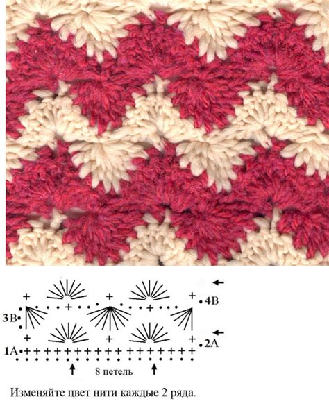 zig zag shell crochet pattern zig zag two toned crochet stitch crochet kingdom