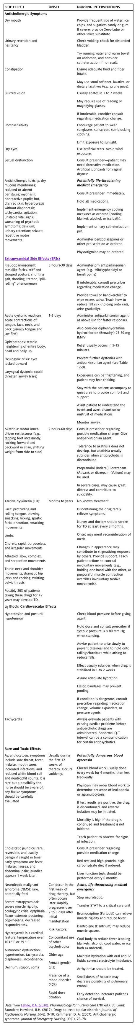 best 25 psychiatric nursing ideas on mental