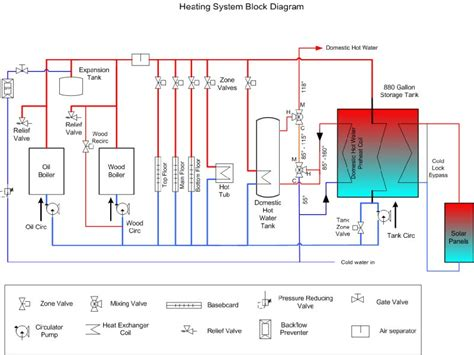 piping layout questionnaire ac plumbing diagram ac free engine image for user manual