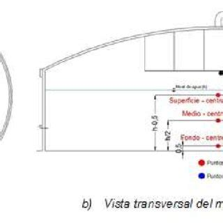 Wtp Clarifier diagram of the cauca river wtp clarifier distribution