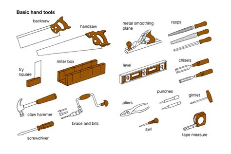 tool basics woodworking tools and how to use them books facilitykart comlist of basic carpentry tools
