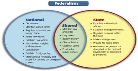 federalism venn diagram answers federalism driverlayer search engine