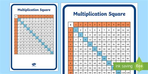 what pattern can you use to multiply a number multiplication square 12 by 12 multiply square times