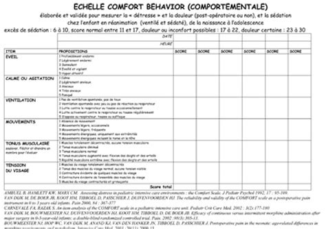 Grille D Observation Comportementale by Echelle D Observation Comportementale Sur Les Meubles