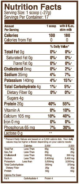 b protein nutrition facts 71 best images about lilla on by vi egg