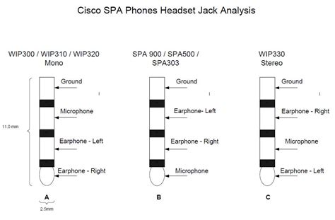 avaya headset wiring diagram apple headset wiring diagram