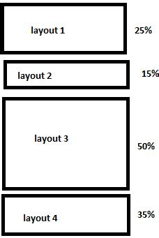 android set layout width in percentage android how to set the size of the layer as a percentage