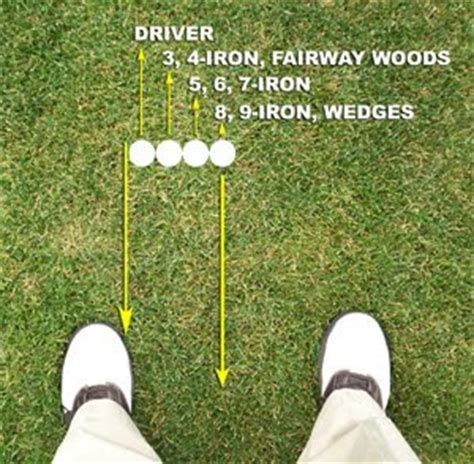 Golf Tips Quips Trying To Get More Height With My