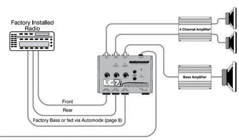car stereo wiring diagram diagram chart gallery