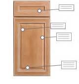 Cabinet Door Terminology Kitchen Cabinet Door Terminology Memsaheb Net