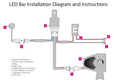 electrical wiring 41xce j7knl light bar wiring harness