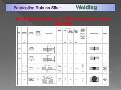 Fab Site Indicustomcom by Fabrication Rule On Site