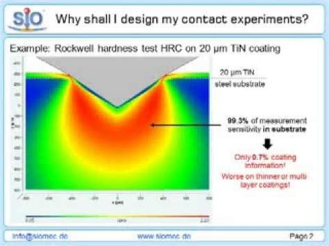 tutorial design of experiments tutorial design of contact experiments for coated or