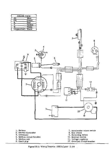 1970 harley davidson golf cart wiring diagram wiring