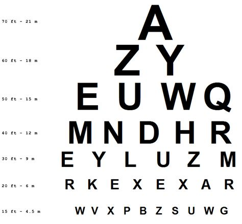 printable eye chart with instructions printable eye chart to play doctor with for the kids