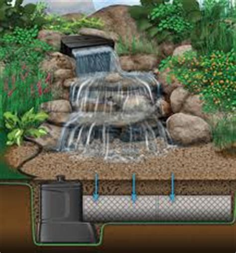 aquascape pondless waterfall kit complete pro fit large 26 pondless waterfall kit by