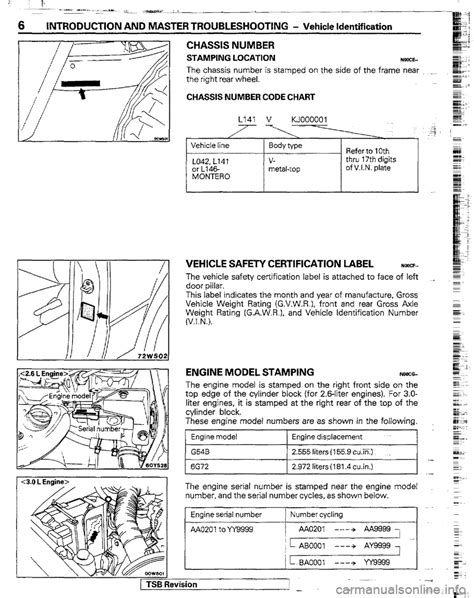 service manual diagram motor 1989 mitsubishi l300 pdf