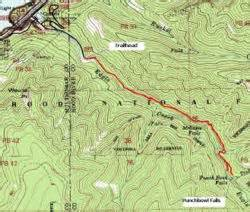 eagle creek to punch bowl falls hike hiking in portland