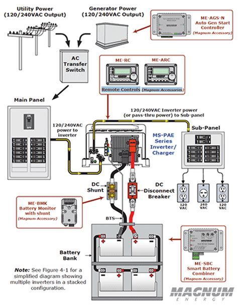 residential solar power system wiring diagram solar