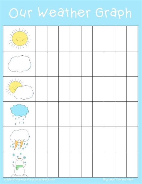 printable climate graphs the 25 best ideas about weather graph on pinterest