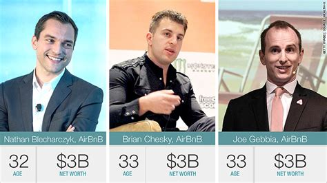 airbnb net worth young and filthy rich top 10 billionaires under 35