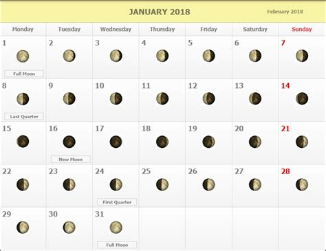 printable calendar 2018 with moon phases january 2018 moon phases calendar calendar 2018
