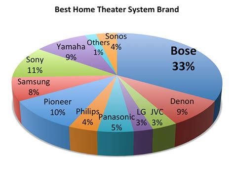 readers choice awards consumer electronics part 4